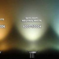 Ce este temperatura de culoare?